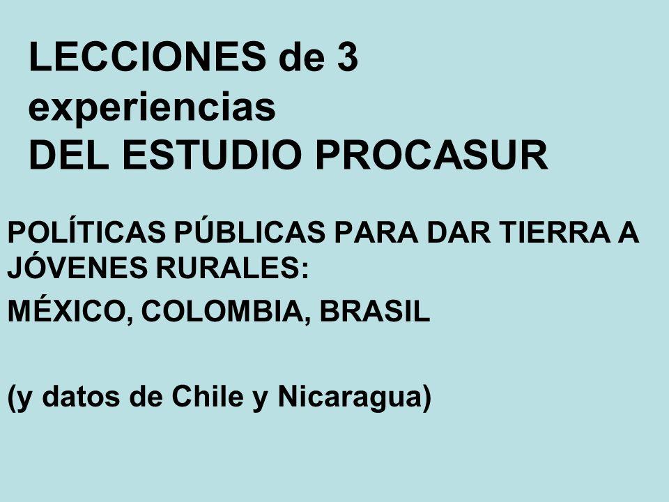 LOS PROGRAMAS Programa Nacional de Crédito Fundiário Nossa Primeira Terra de Brasil,Programa Nacional de Crédito Fundiário Nossa Primeira Terra de Brasil, Proyecto Modelos Innovadores-Jóvenes Caficultores de Colombia,Proyecto Modelos Innovadores-Jóvenes Caficultores de Colombia, Programa de Fondo de Tierra e Instalación del Joven Emprendedor Rural de MéxicoPrograma de Fondo de Tierra e Instalación del Joven Emprendedor Rural de México