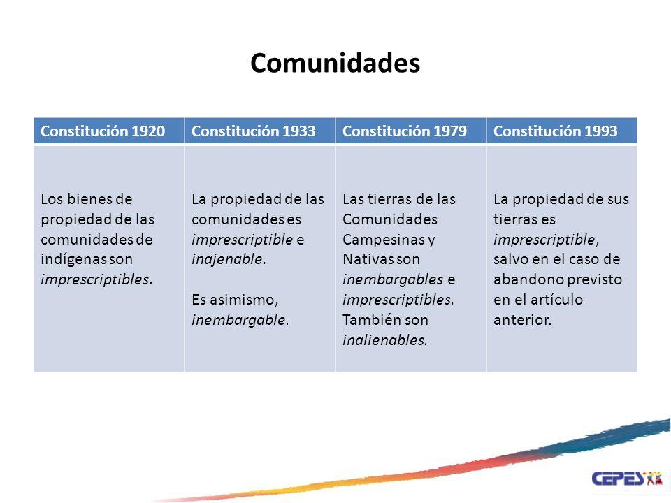 Tierras comunales CENAGRO 1994COFOPRI al 2010 NúmeroSuperficie (has)NúmeroSuperficie (has) Comunidades Campesinas 568014 171 967,6606924 088 000,00 Comunidades Nativas 11925 251 873,1146911 000 000,00
