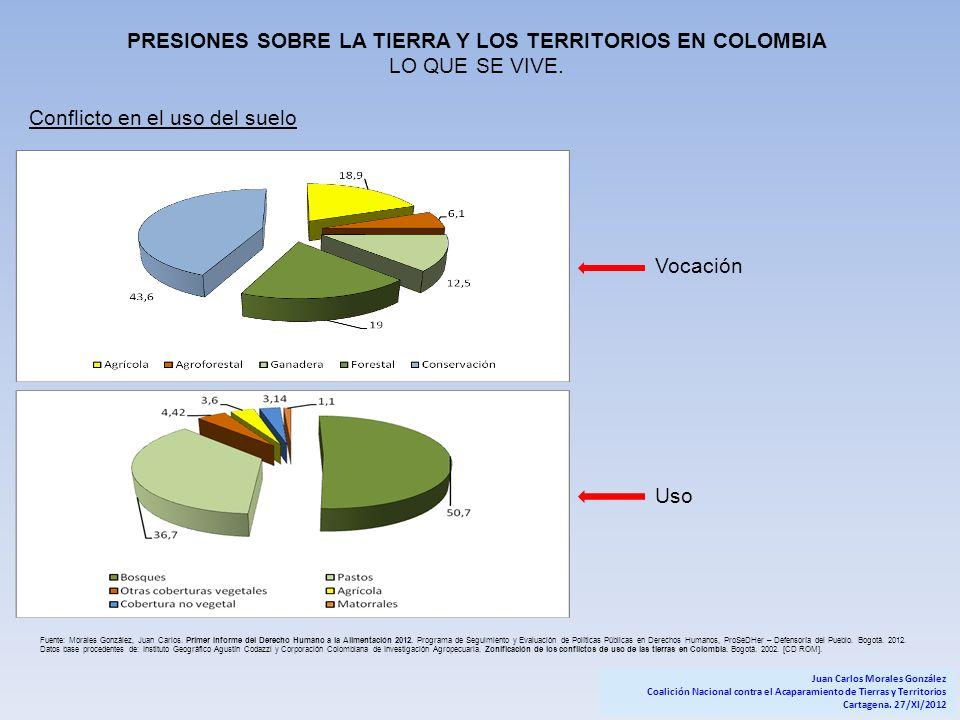 PRESIONES SOBRE LA TIERRA Y LOS TERRITORIOS EN COLOMBIA LO QUE SE VIVE. Conflicto en el uso del suelo Vocación Uso Fuente: Morales González, Juan Carl