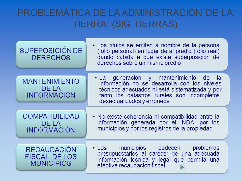 PROBLEMÁTICA DE LA ADMINISTRACIÓN DE LA TIERRA: (SIG TIERRAS) Los títulos se emiten a nombre de la persona (folio personal) en lugar de al predio (fol