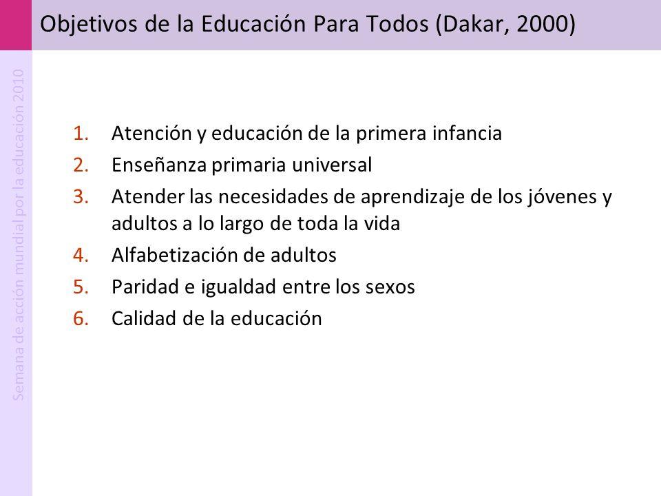 Semana de acción mundial por la educación 2010 Objetivos de la Educación Para Todos (Dakar, 2000) 1.Atención y educación de la primera infancia 2.Ense