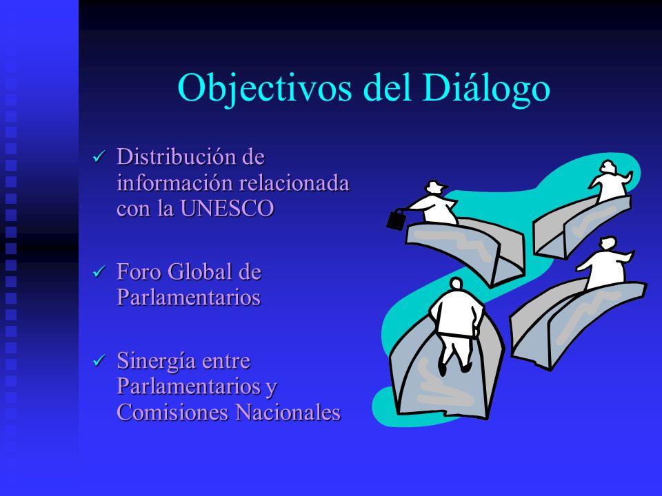 Objectivos del Diálogo Distribución de información relacionada con la UNESCO Distribución de información relacionada con la UNESCO Foro Global de Parlamentarios Foro Global de Parlamentarios Sinergía entre Parlamentarios y Comisiones Nacionales Sinergía entre Parlamentarios y Comisiones Nacionales