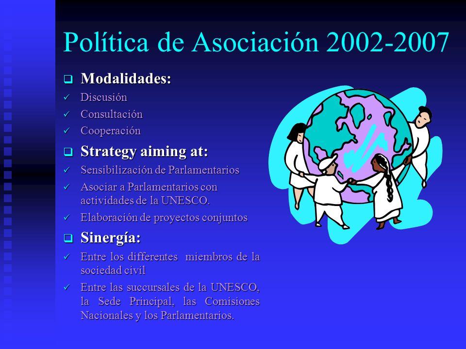 Política de Asociación 2002-2007 Modalidades: Modalidades: Discusión Discusión Consultación Consultación Cooperación Cooperación Strategy aiming at: Strategy aiming at: Sensibilización de Parlamentarios Sensibilización de Parlamentarios Asociar a Parlamentarios con actividades de la UNESCO.