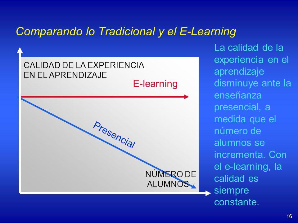 16 Comparando lo Tradicional y el E-Learning E-learning CALIDAD DE LA EXPERIENCIA EN EL APRENDIZAJE NÚMERO DE ALUMNOS La calidad de la experiencia en