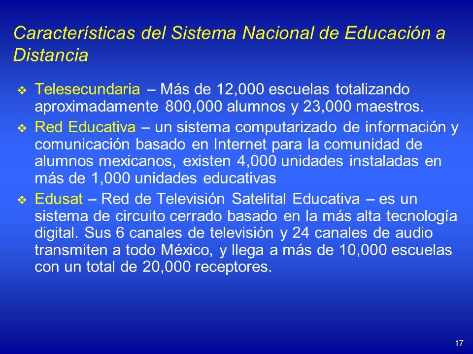 17 Telesecundaria – Más de 12,000 escuelas totalizando aproximadamente 800,000 alumnos y 23,000 maestros. Red Educativa – un sistema computarizado de