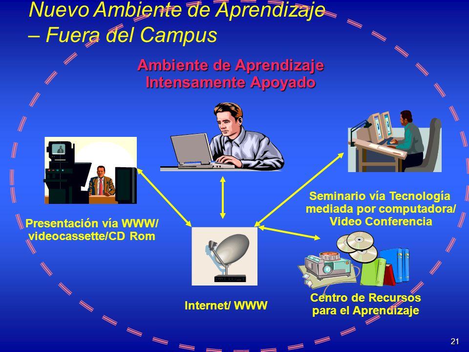 21 Seminario vía Tecnología mediada por computadora/ Video Conferencia Presentación vía WWW/ videocassette/CD Rom Centro de Recursos para el Aprendiza