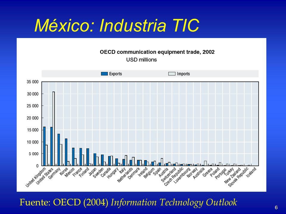 6 México: Industria TIC Fuente: OECD (2004) Information Technology Outlook