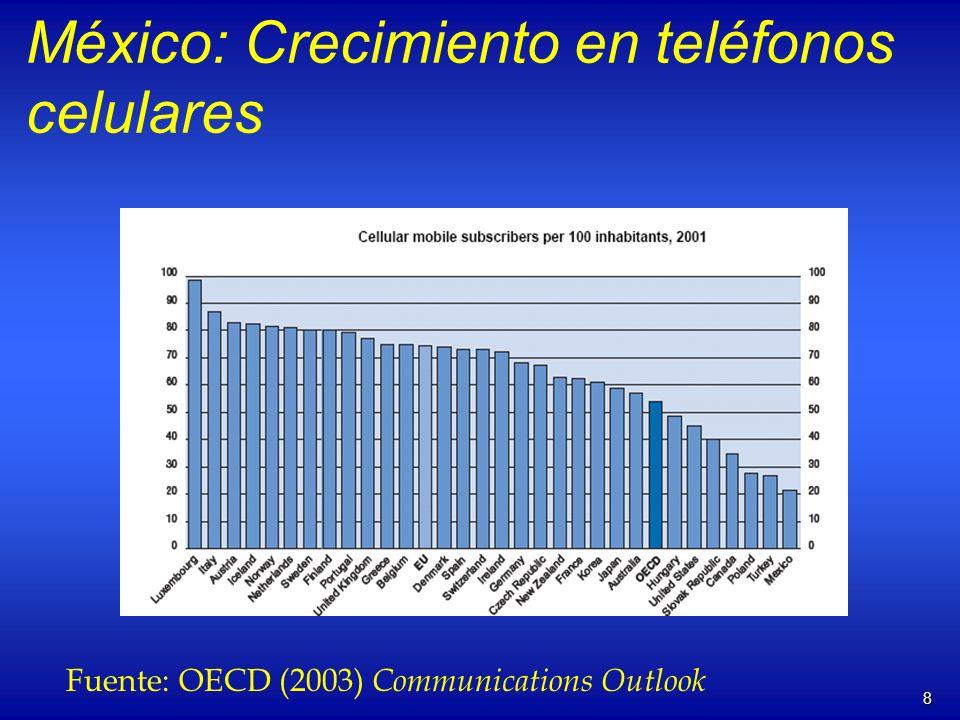 8 México: Crecimiento en teléfonos celulares Fuente: OECD (2003) Communications Outlook