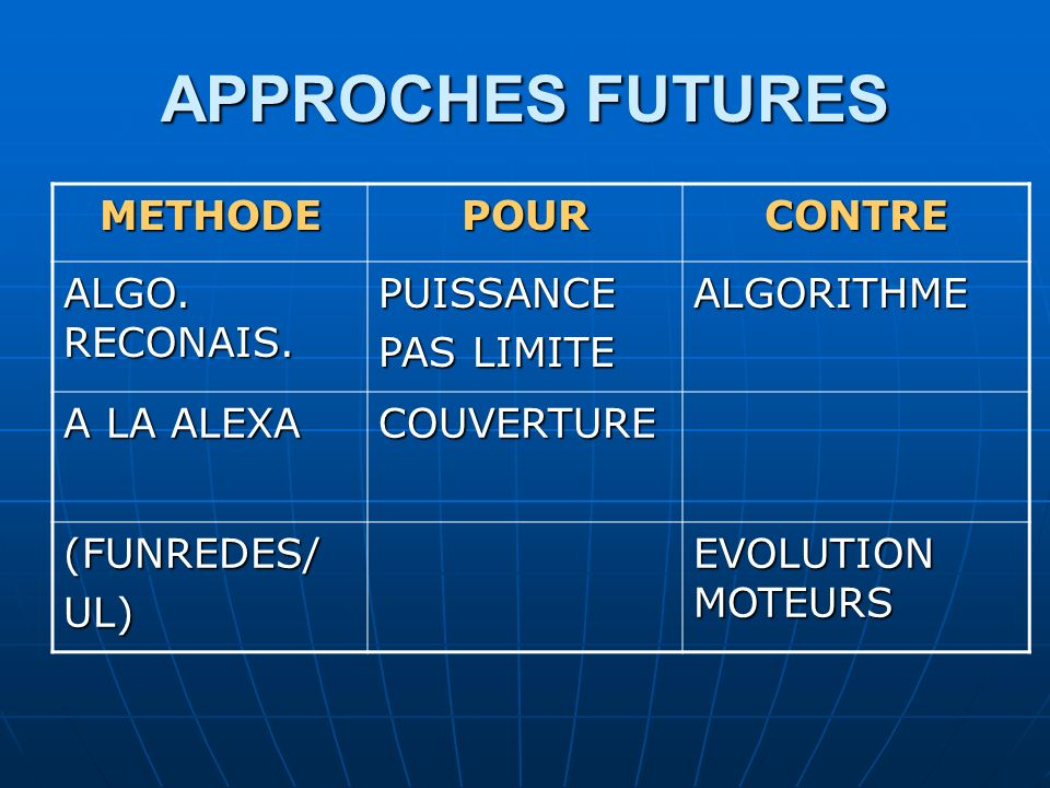 APPROCHES FUTURES METHODEPOURCONTRE ALGO. RECONAIS.