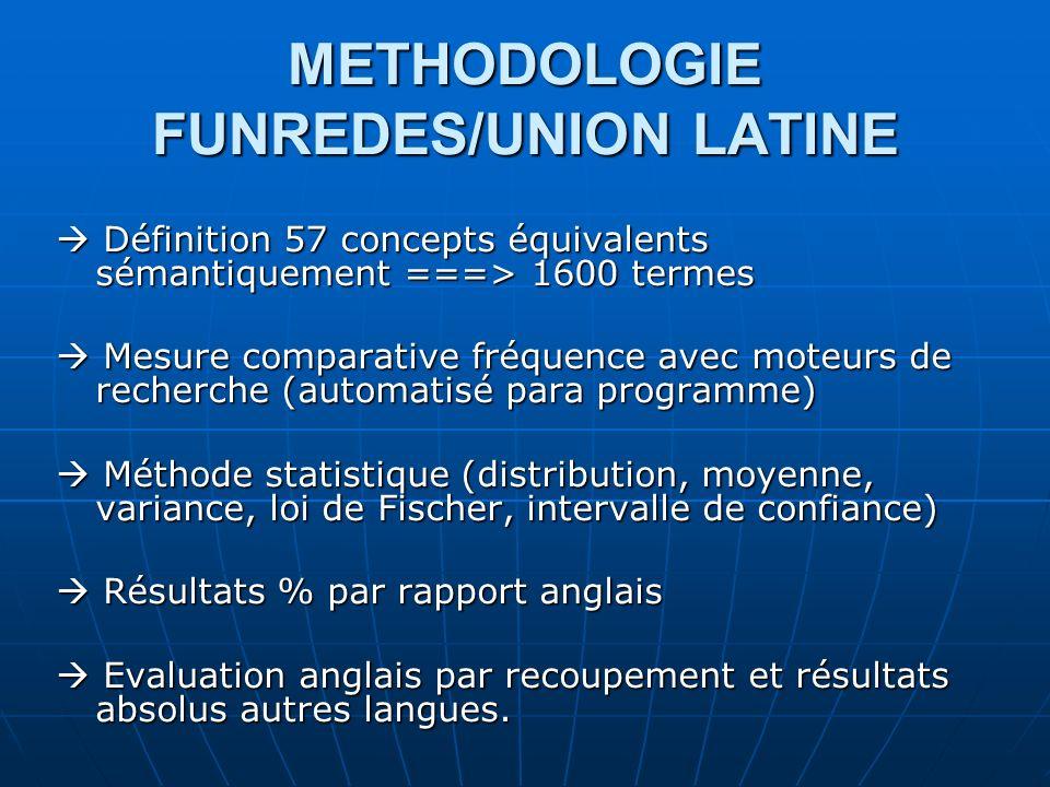 Pluricentrismo léxico y semántico Cuando un idioma tiene más de un centro normativo léxico-semántico.
