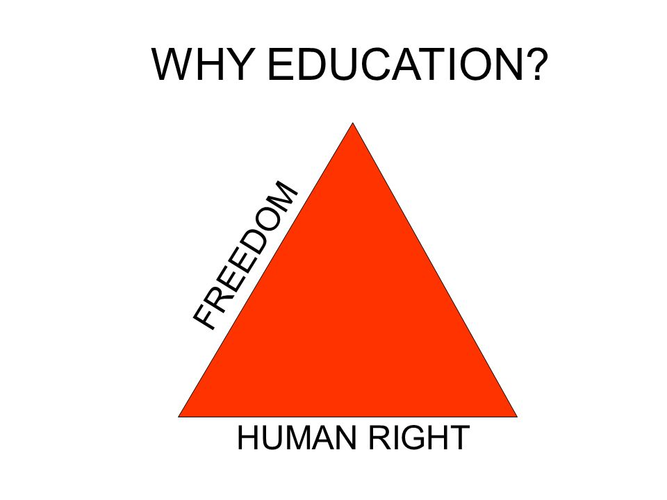 HUMAN RIGHT FREEDOM DEVELOPMENT WHY EDUCATION?