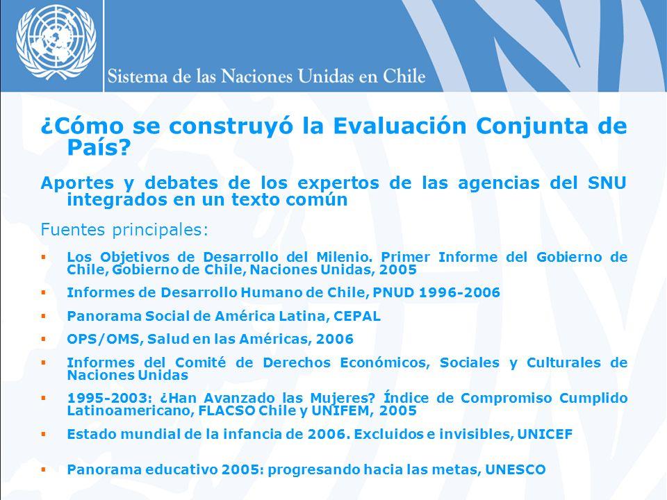¿Cómo se construyó la Evaluación Conjunta de País.
