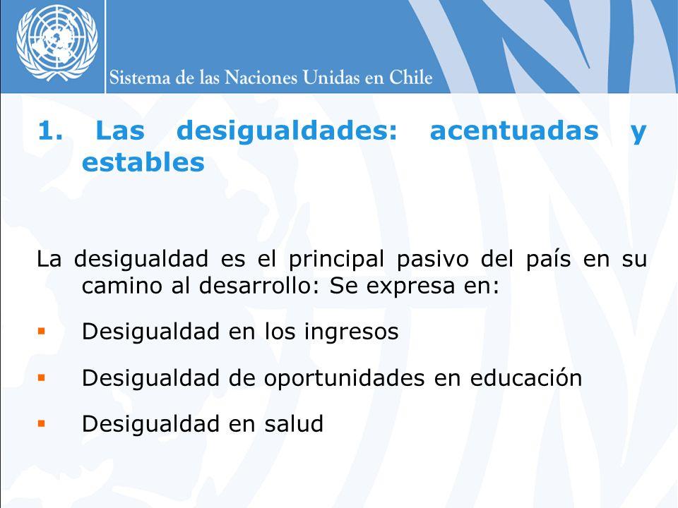 1. Las desigualdades: acentuadas y estables La desigualdad es el principal pasivo del país en su camino al desarrollo: Se expresa en: Desigualdad en l
