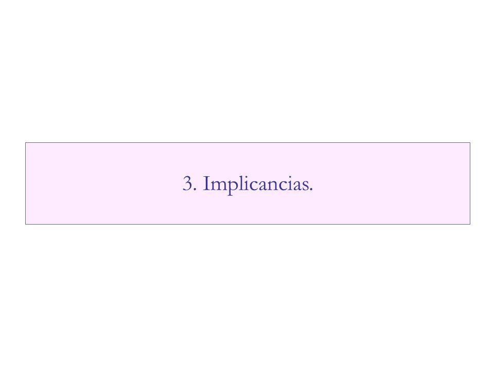 3. Implicancias.
