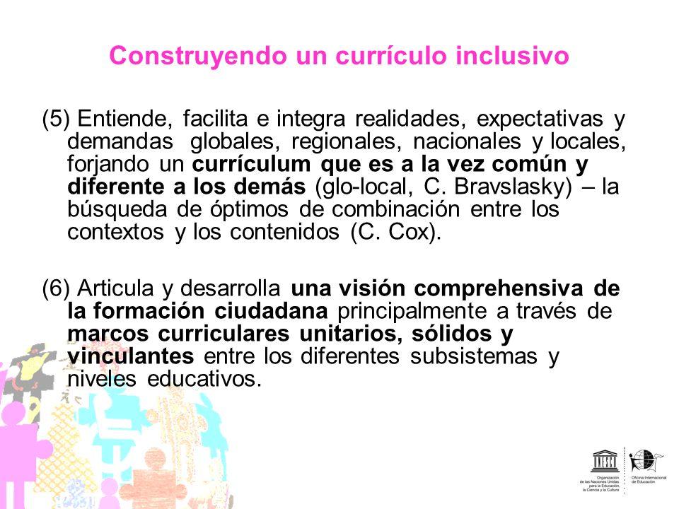 Construyendo un currículo inclusivo (5) Entiende, facilita e integra realidades, expectativas y demandas globales, regionales, nacionales y locales, f