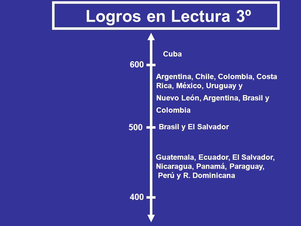 Cuba Argentina, Chile, Colombia, Costa Rica, México, Uruguay y Nuevo León, Argentina, Brasil y Colombia Guatemala, Ecuador, El Salvador, Nicaragua, Pa