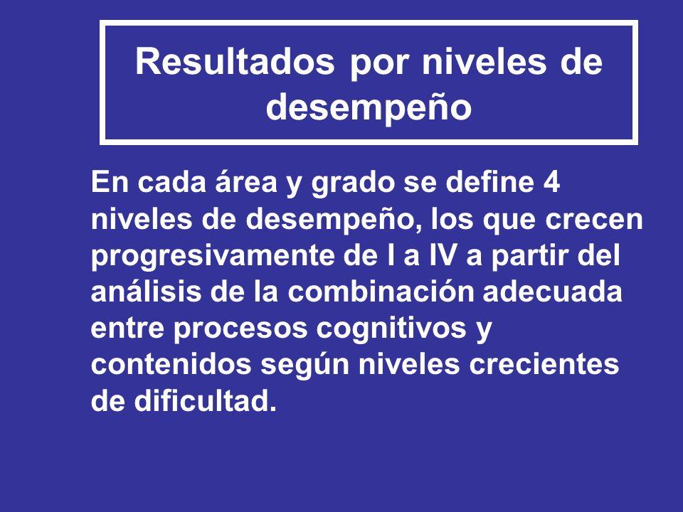 Resultados por niveles de desempeño En cada área y grado se define 4 niveles de desempeño, los que crecen progresivamente de I a IV a partir del análi