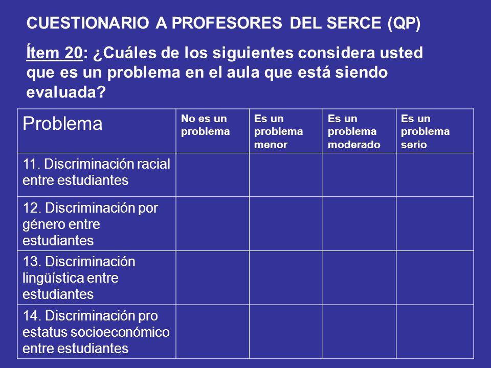 CUESTIONARIO A PROFESORES DEL SERCE (QP) Ítem 20: ¿Cuáles de los siguientes considera usted que es un problema en el aula que está siendo evaluada? Pr