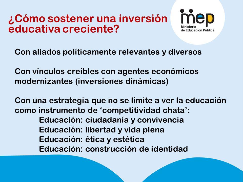¿Cómo sostener una inversión educativa creciente.