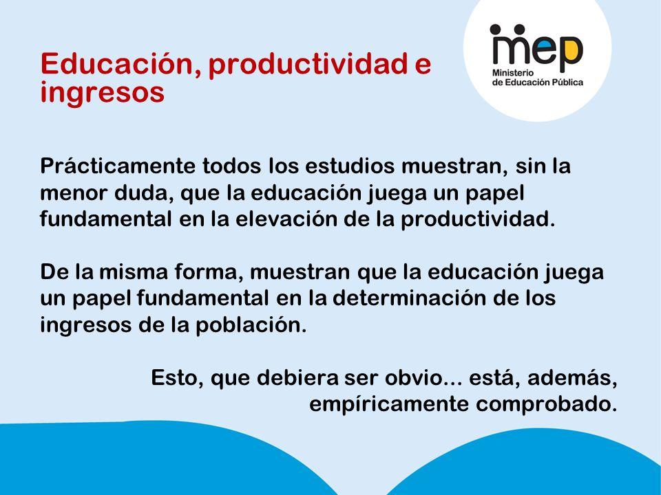 Educación, productividad e ingresos Prácticamente todos los estudios muestran, sin la menor duda, que la educación juega un papel fundamental en la elevación de la productividad.