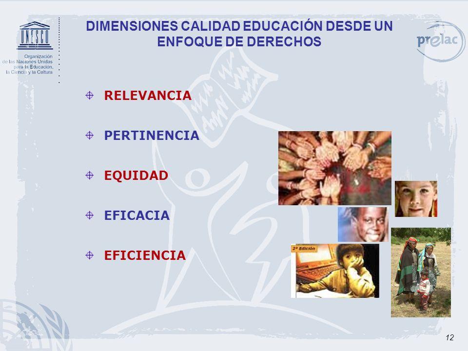12 DIMENSIONES CALIDAD EDUCACIÓN DESDE UN ENFOQUE DE DERECHOS RELEVANCIA PERTINENCIA EQUIDAD EFICACIA EFICIENCIA