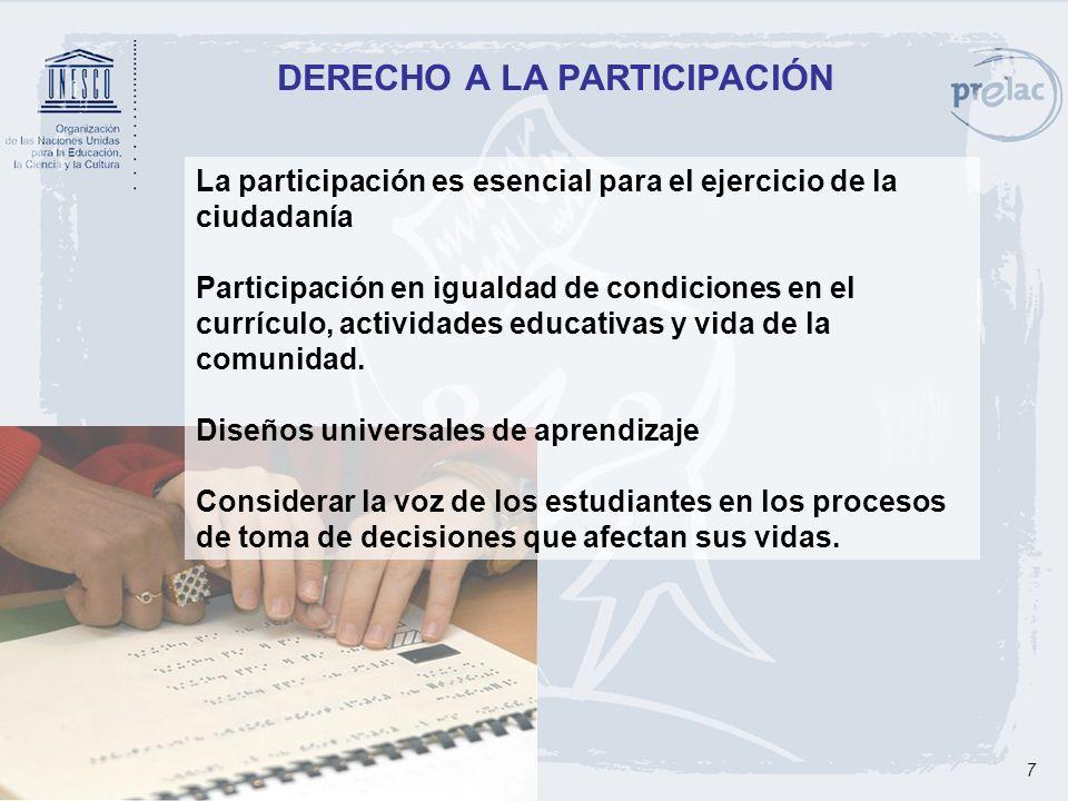 7 DERECHO A LA PARTICIPACIÓN La participación es esencial para el ejercicio de la ciudadanía Participación en igualdad de condiciones en el currículo,
