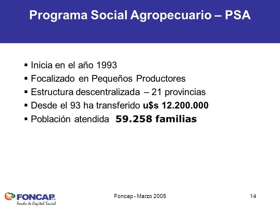 Foncap - Marzo 200514 Inicia en el año 1993 Focalizado en Pequeños Productores Estructura descentralizada – 21 provincias Desde el 93 ha transferido u$s 12.200.000 Población atendida 59.258 familias Programa Social Agropecuario – PSA