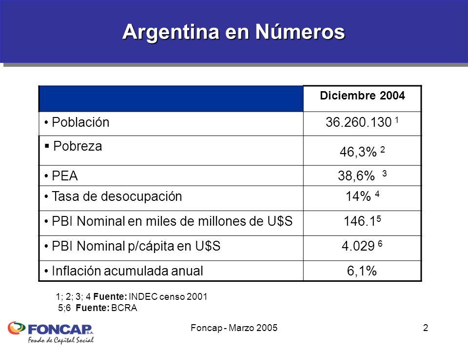 Foncap - Marzo 200543 Perspectivas de desarrollo del mercado de microfinanzas en Argentina Desafíos Fortalecer una red de primer piso con potencial de escalabilidad.