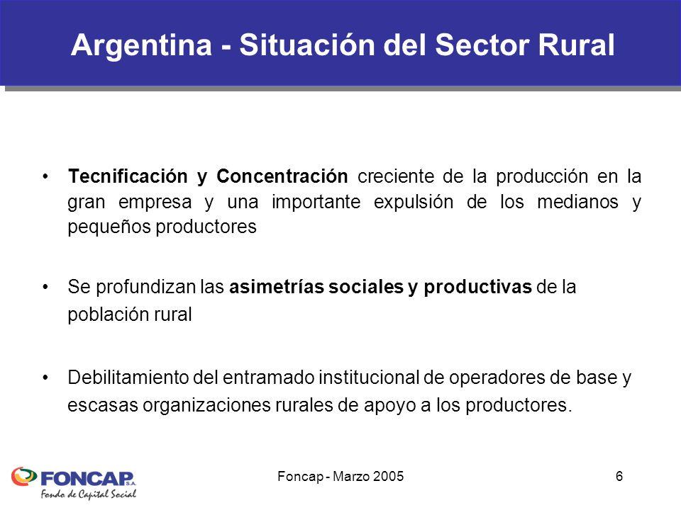 Foncap - Marzo 200527 Financiamiento Directo Casos