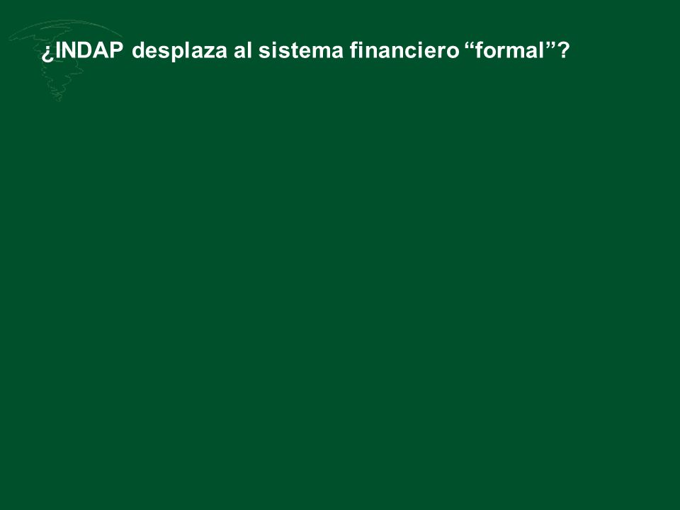 ¿INDAP desplaza al sistema financiero formal?