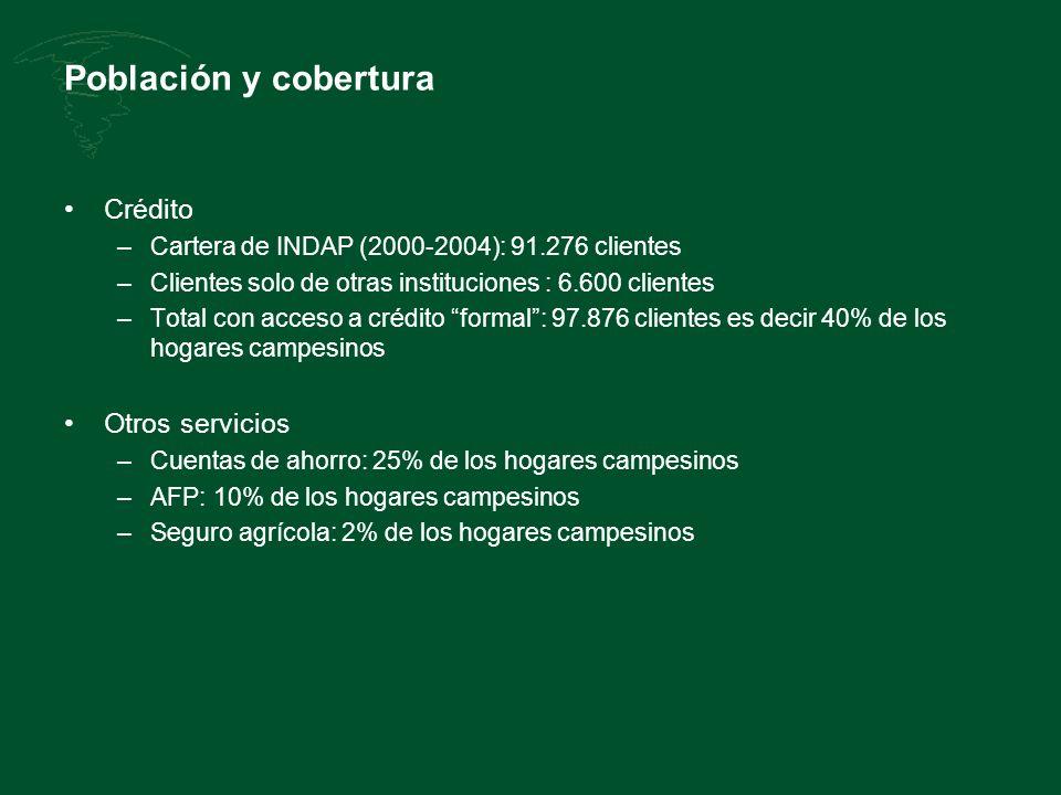 Población y cobertura Crédito –Cartera de INDAP (2000-2004): 91.276 clientes –Clientes solo de otras instituciones : 6.600 clientes –Total con acceso