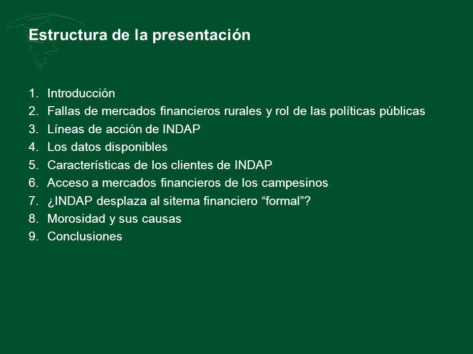 Estructura de la presentación 1.Introducción 2.Fallas de mercados financieros rurales y rol de las políticas públicas 3.Líneas de acción de INDAP 4.Lo