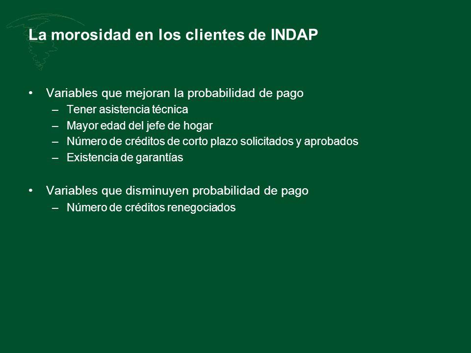 La morosidad en los clientes de INDAP Variables que mejoran la probabilidad de pago –Tener asistencia técnica –Mayor edad del jefe de hogar –Número de