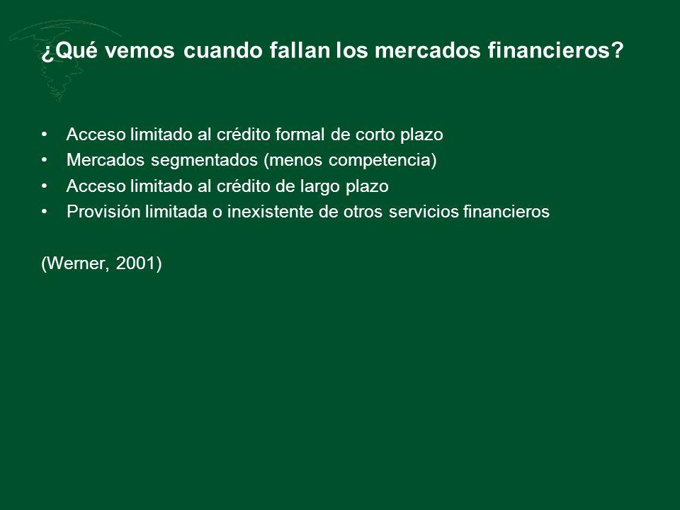¿Qué vemos cuando fallan los mercados financieros? Acceso limitado al crédito formal de corto plazo Mercados segmentados (menos competencia) Acceso li
