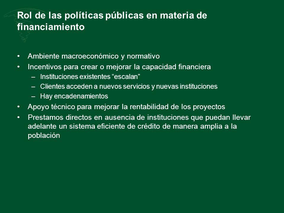 Rol de las políticas públicas en materia de financiamiento Ambiente macroeconómico y normativo Incentivos para crear o mejorar la capacidad financiera