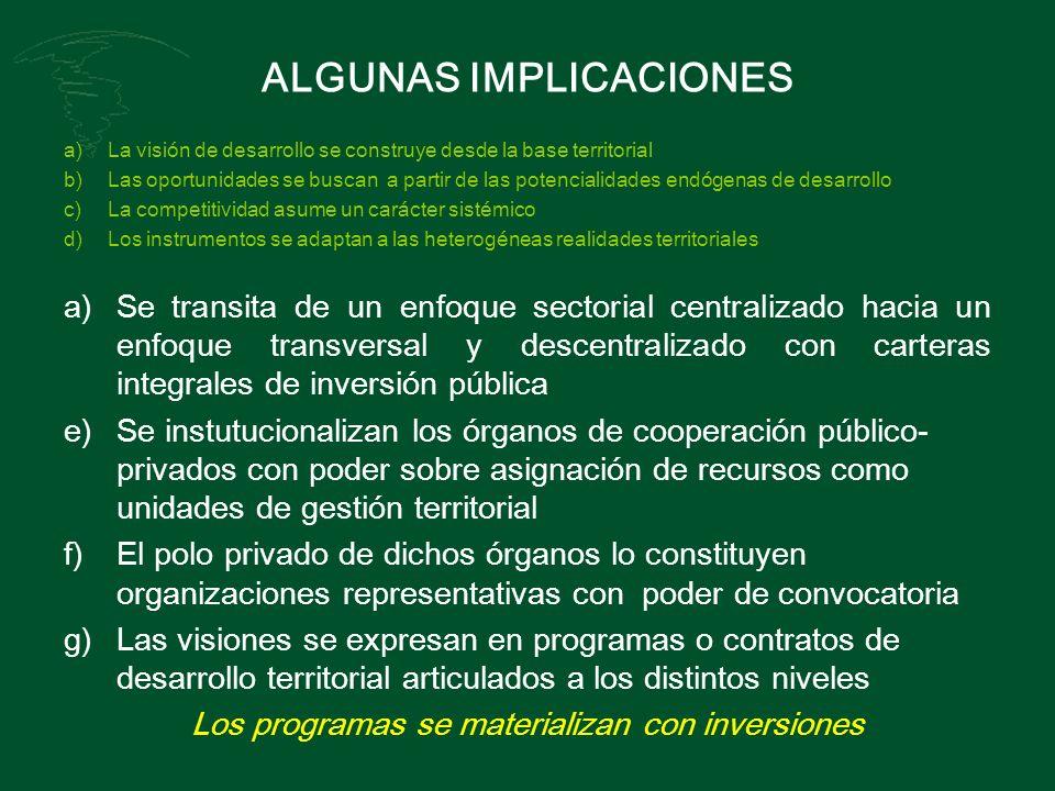 ALGUNAS IMPLICACIONES a)La visión de desarrollo se construye desde la base territorial b)Las oportunidades se buscan a partir de las potencialidades e