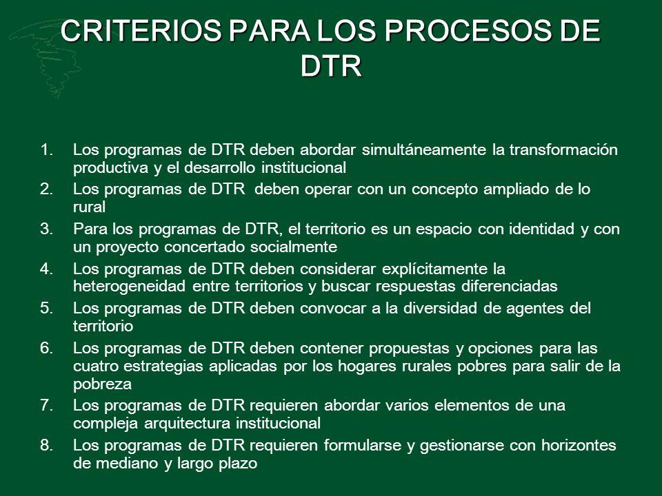 CRITERIOS PARA LOS PROCESOS DE DTR 1.Los programas de DTR deben abordar simultáneamente la transformación productiva y el desarrollo institucional 2.L