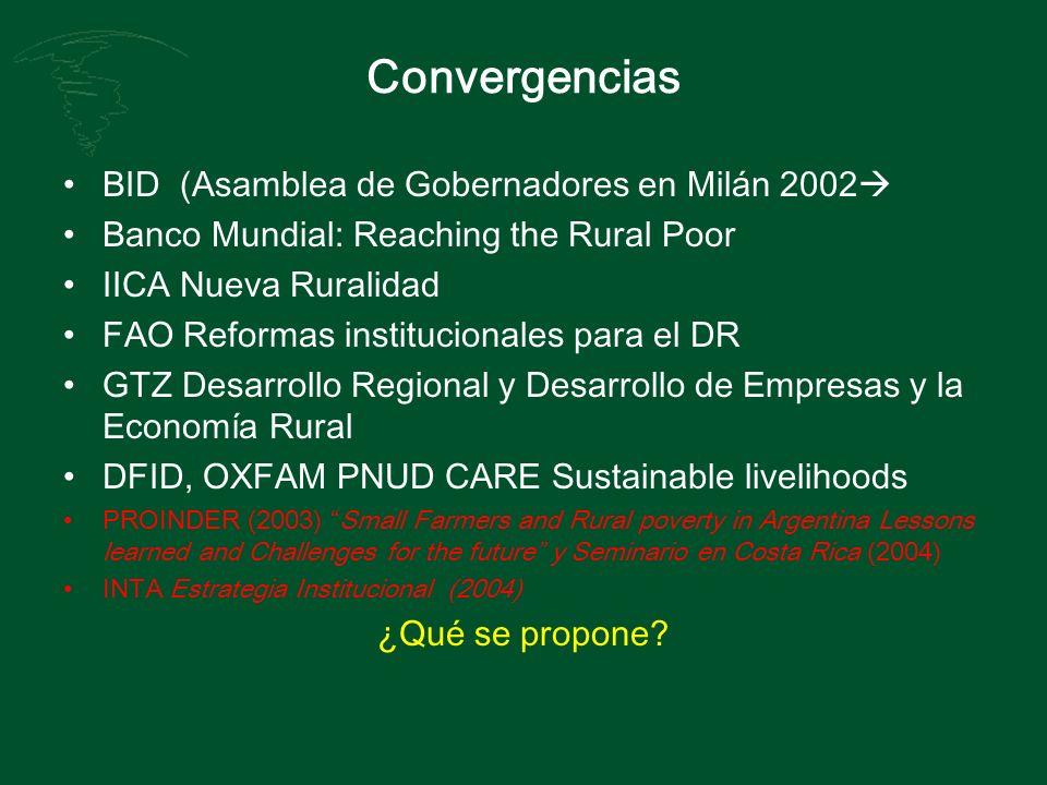 Convergencias BID (Asamblea de Gobernadores en Milán 2002 Banco Mundial: Reaching the Rural Poor IICA Nueva Ruralidad FAO Reformas institucionales par