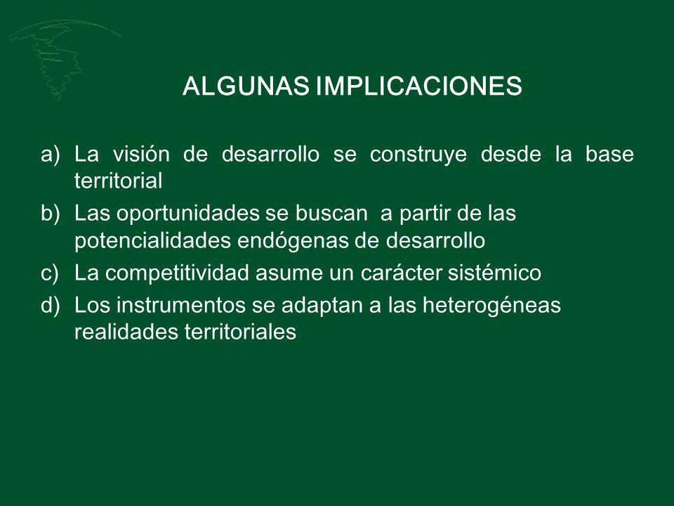TIPOLOGÍA DE TERRITORIOS Transformación Productiva Desarrollo Institucional T1T2 T3T4