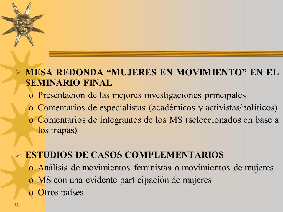 MESA REDONDA MUJERES EN MOVIMIENTO EN EL SEMINARIO FINAL oPresentación de las mejores investigaciones principales oComentarios de especialistas (académicos y activistas/políticos) oComentarios de integrantes de los MS (seleccionados en base a los mapas) ESTUDIOS DE CASOS COMPLEMENTARIOS oAnálisis de movimientos feministas o movimientos de mujeres oMS con una evidente participación de mujeres oOtros países o