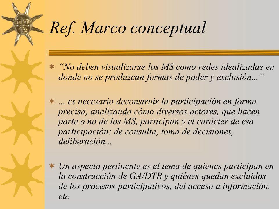 Ref. Marco conceptual No deben visualizarse los MS como redes idealizadas en donde no se produzcan formas de poder y exclusión...... es necesario deco