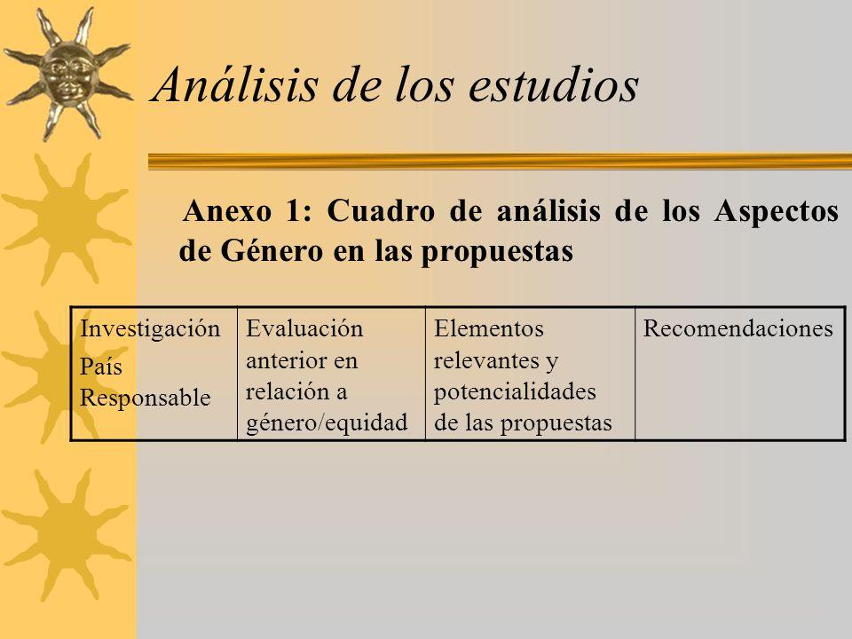 Análisis de los estudios Anexo 1: Cuadro de análisis de los Aspectos de Género en las propuestas Investigación País Responsable Evaluación anterior en relación a género/equidad Elementos relevantes y potencialidades de las propuestas Recomendaciones
