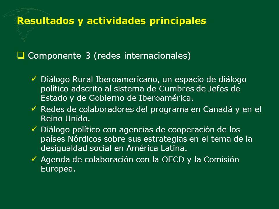 Resultados y actividades principales Componente 3 (redes internacionales) Diálogo Rural Iberoamericano, un espacio de diálogo político adscrito al sistema de Cumbres de Jefes de Estado y de Gobierno de Iberoamérica.