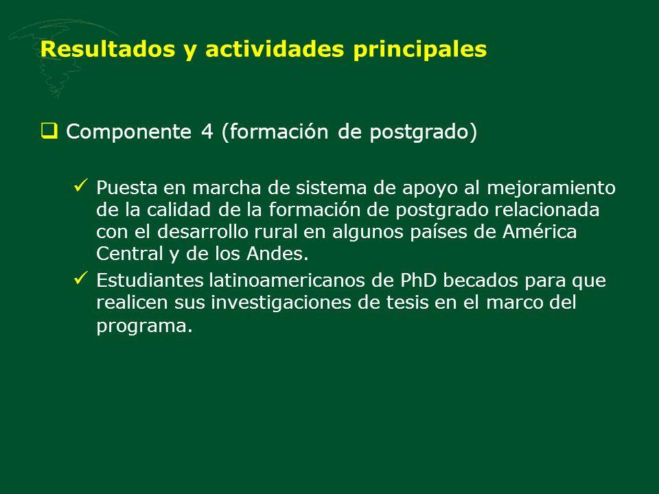 Resultados y actividades principales Componente 4 (formación de postgrado) Puesta en marcha de sistema de apoyo al mejoramiento de la calidad de la formación de postgrado relacionada con el desarrollo rural en algunos países de América Central y de los Andes.