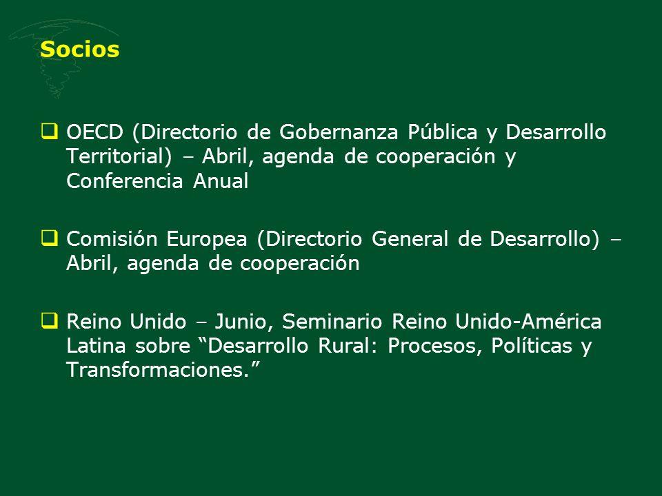 Socios OECD (Directorio de Gobernanza Pública y Desarrollo Territorial) – Abril, agenda de cooperación y Conferencia Anual Comisión Europea (Directorio General de Desarrollo) – Abril, agenda de cooperación Reino Unido – Junio, Seminario Reino Unido-América Latina sobre Desarrollo Rural: Procesos, Políticas y Transformaciones.