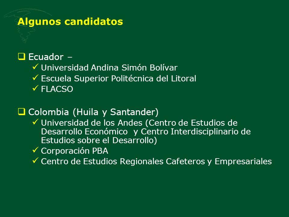 Algunos candidatos Perú – (Sierra Sur) Grupo de Análisis para el Desarrollo Bolivia – Programa de Investigación Estratégica en Bolivia University of Manchester – School of Environment and Development Chile – Rimisp-Centro Latinoamericano para el Desarrollo Rural