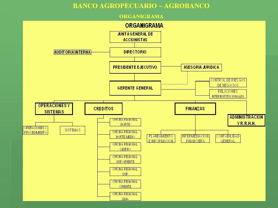 BANCO AGROPECUARIO – AGROBANCO ORGANIGRAMA