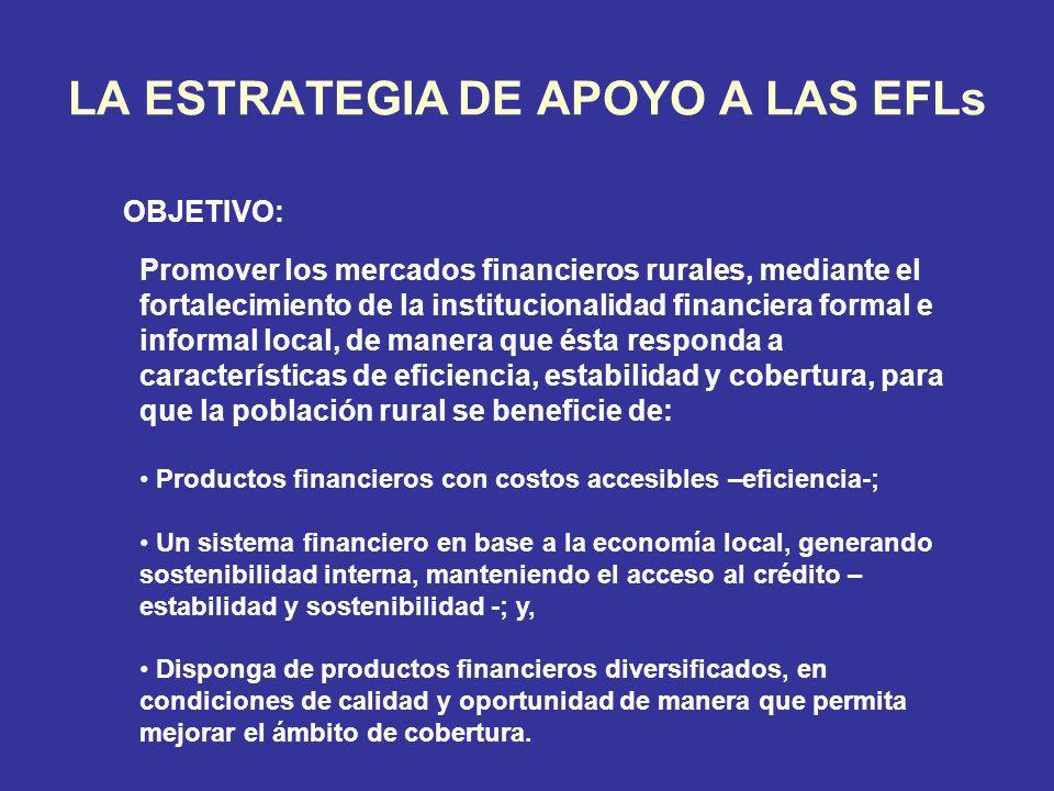 LA ESTRATEGIA DE APOYO A LAS EFLs OBJETIVO: Promover los mercados financieros rurales, mediante el fortalecimiento de la institucionalidad financiera