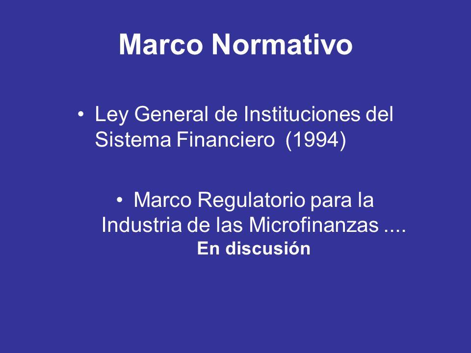 Marco Normativo Ley General de Instituciones del Sistema Financiero (1994) Marco Regulatorio para la Industria de las Microfinanzas.... En discusión