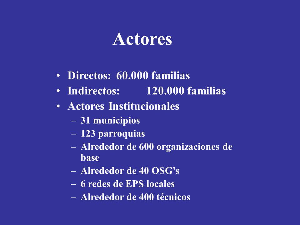 Actores Directos:60.000 familias Indirectos:120.000 familias Actores Institucionales –31 municipios –123 parroquias –Alrededor de 600 organizaciones d